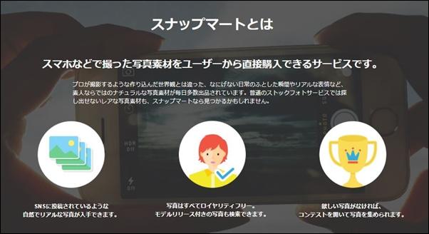 インスタグラムの写真が売れる?5つの販売テクと販売アプリ・サイト3選を紹介!スナップマートとは