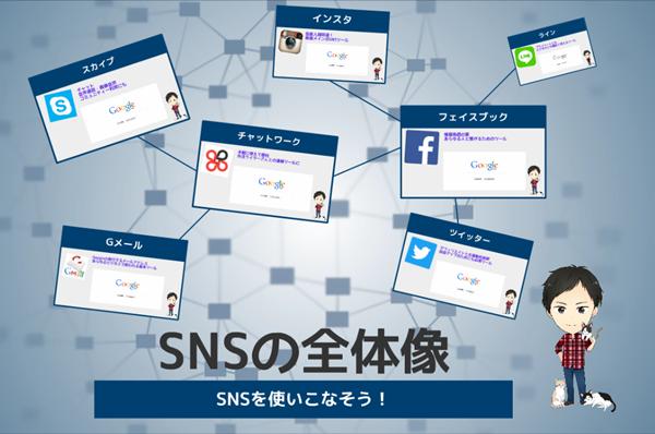 SNSとは?今さら聞けないSNSの全体像と種類を分かりやすく解説!1