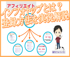 インフォトップとは?アフィリエイターでの新規登録方法を動画で実況解説!