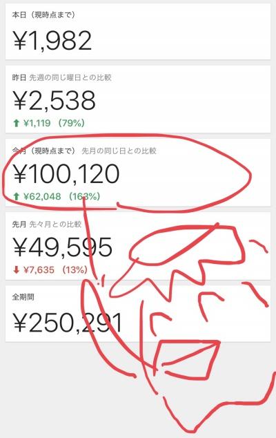 50代男性のHORIさんが8ヶ月で月収12万円!情報発信 週収60万円達成!成功の秘訣やコツをお聞きました!1
